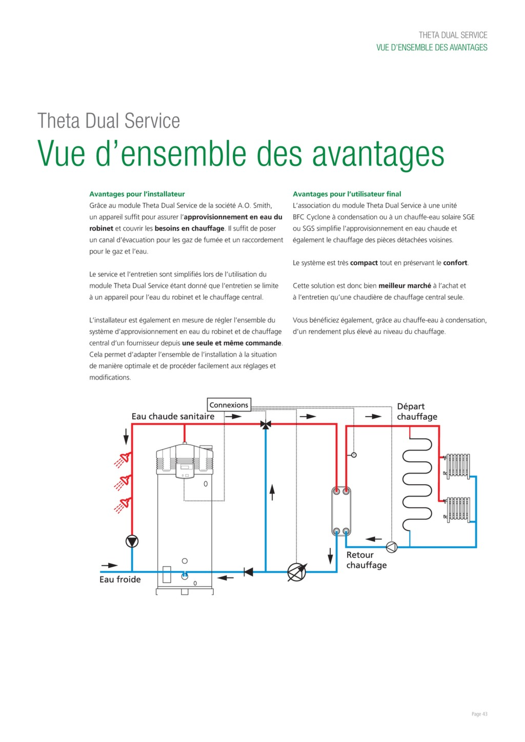 Schma Lectrique Wiring Diagram Explication Solution Le